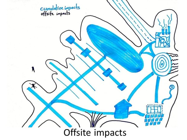 offsite impacts a