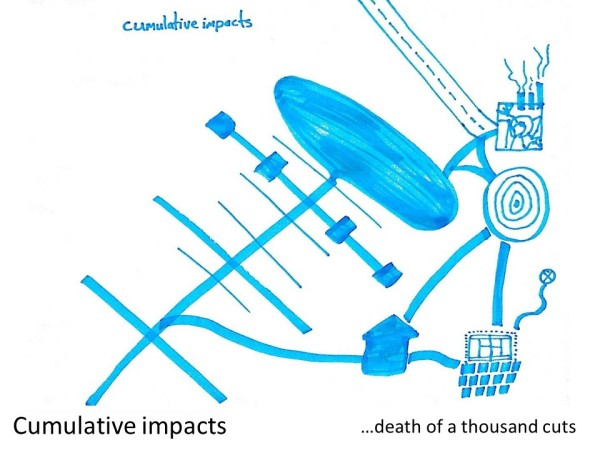 cumulative impacts a